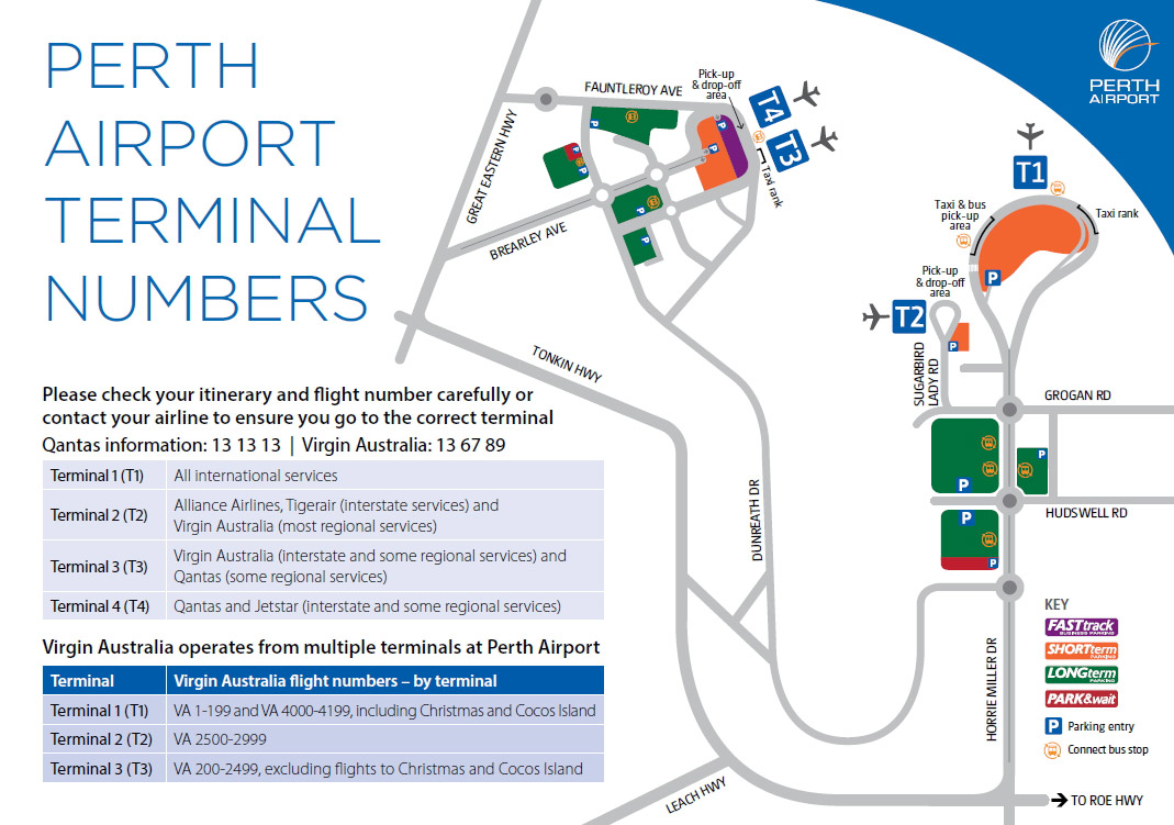 Perth_Airport_Terminal_Numbers