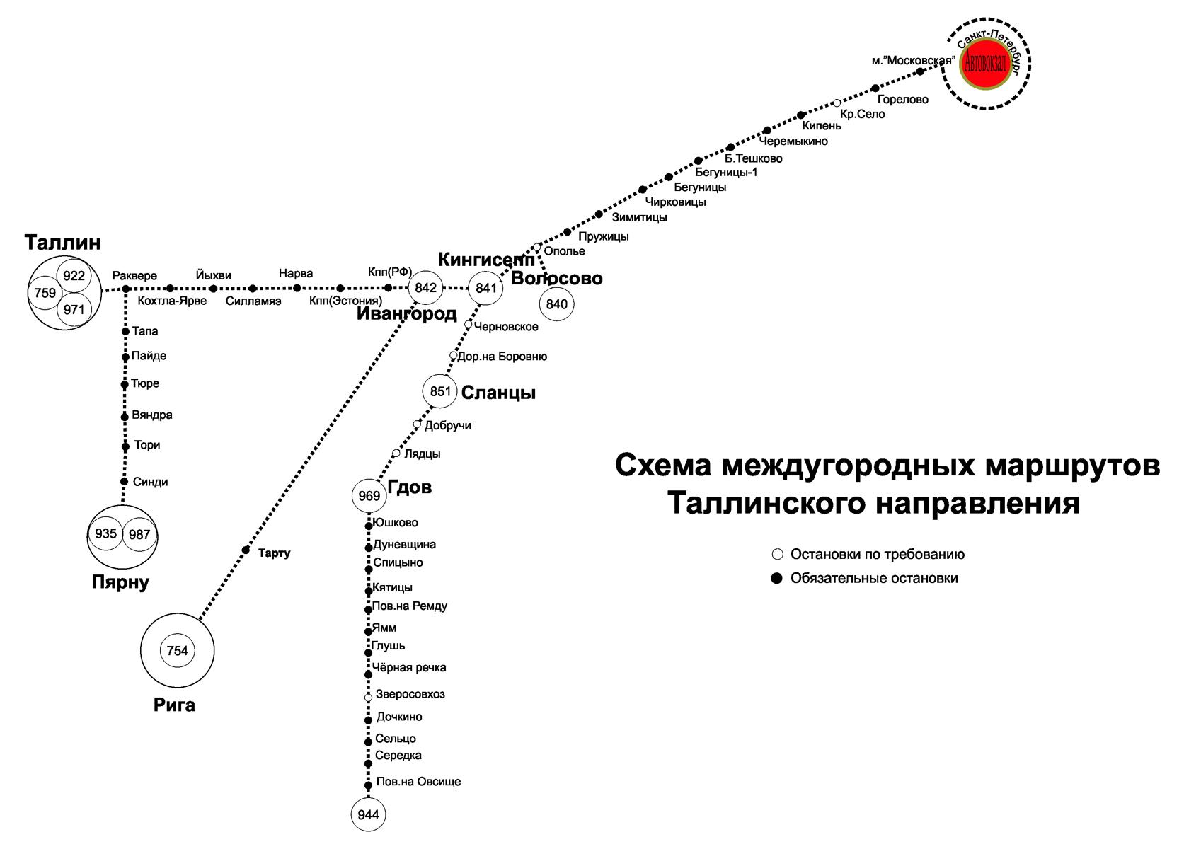 автовокзал в спб расписание автобусов быстрый займ через интернет на карту
