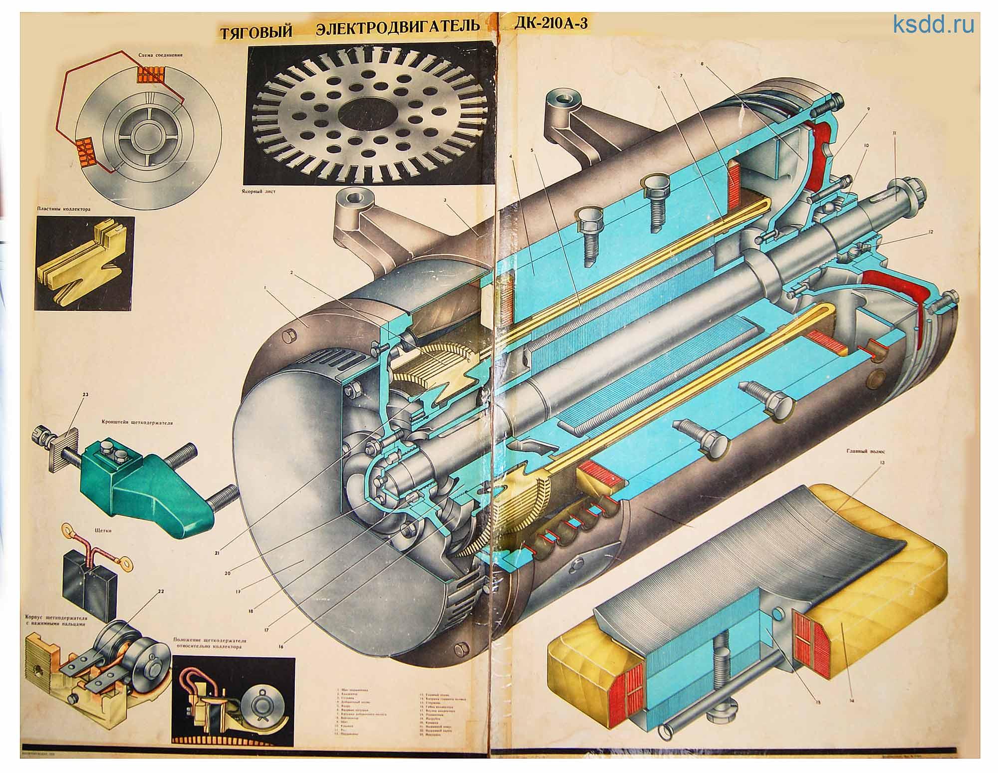 10.-Тяговый-электродвигатель-ДК-210А-3