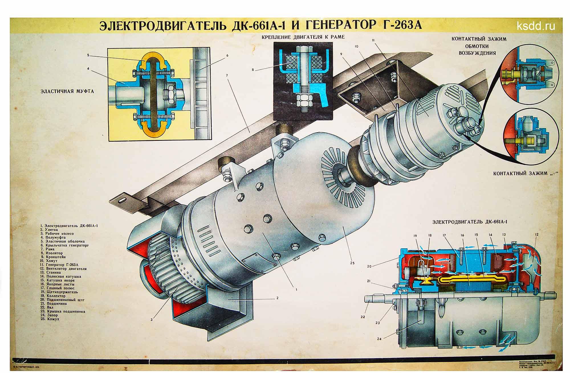 11.-Электродвигатель-ДК-661А-1-и-генератор-Г-263А