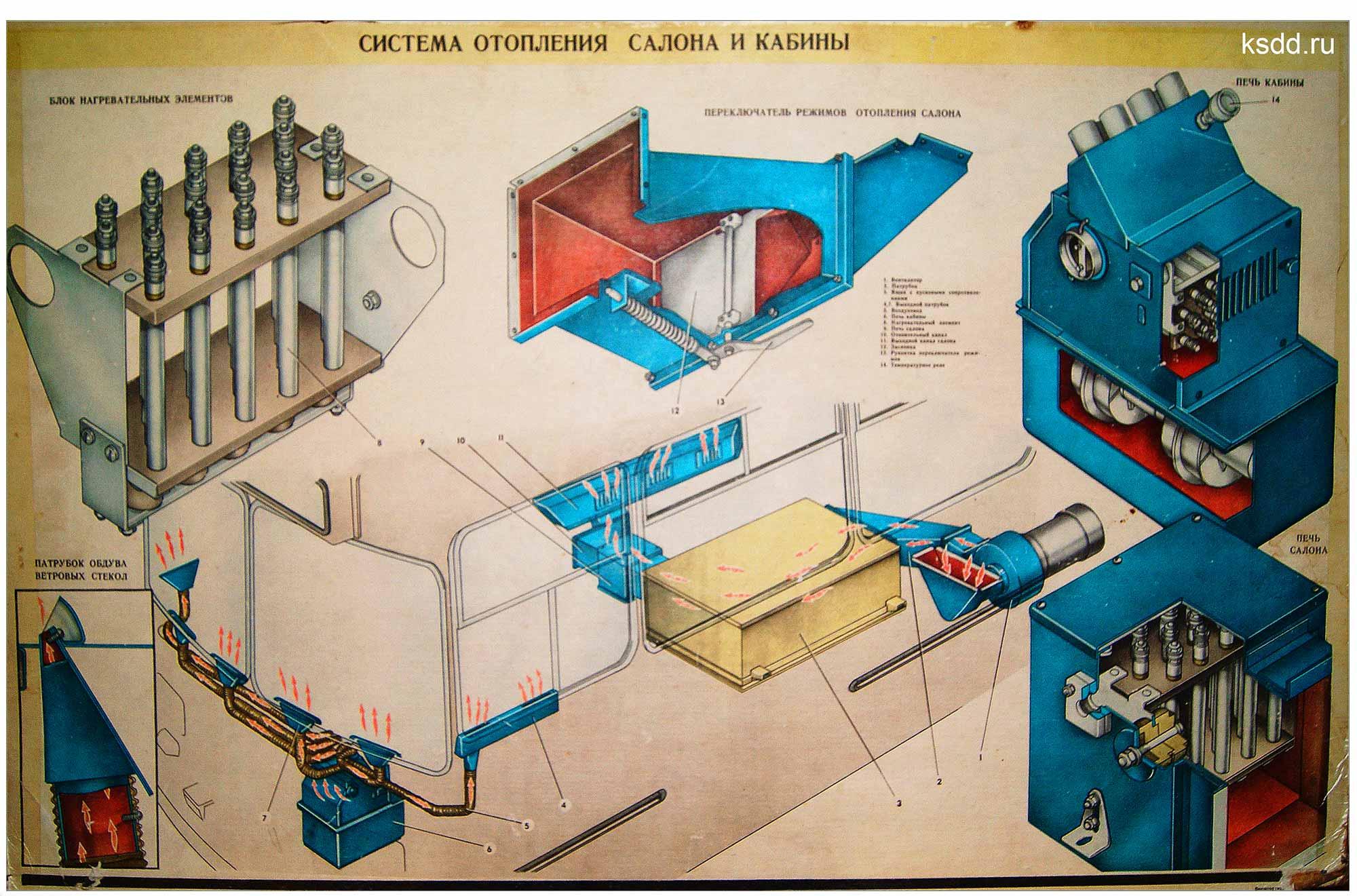 12.-Система-отопления-салогна-и-кабины-троллейбуса