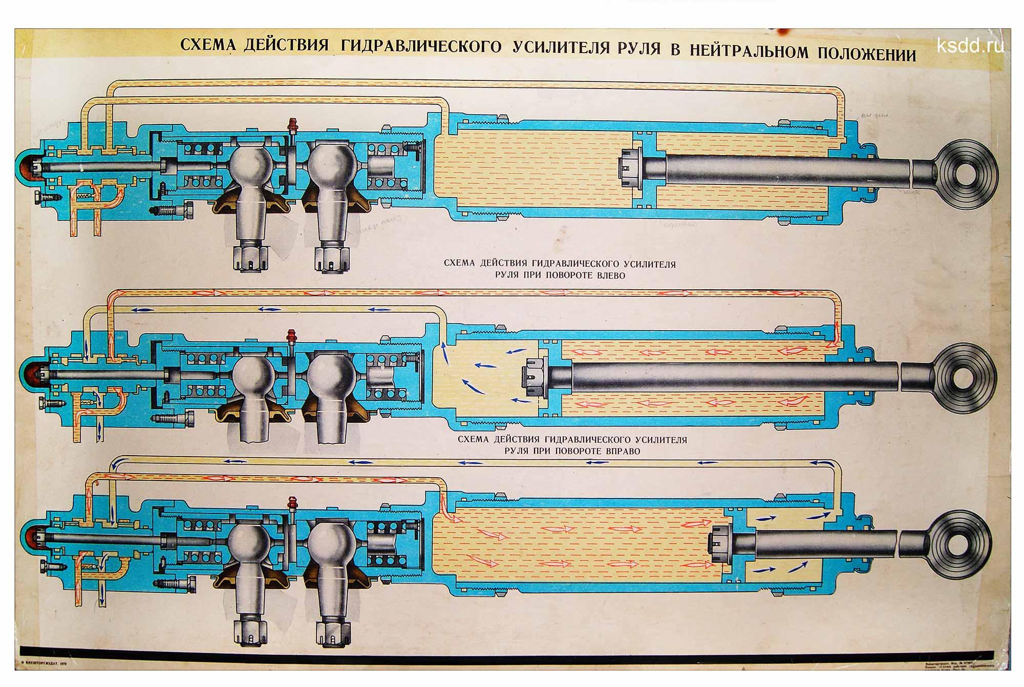 14.-Схема-действия-гидравлического-усилителя-руля-в-нейтральном-положении