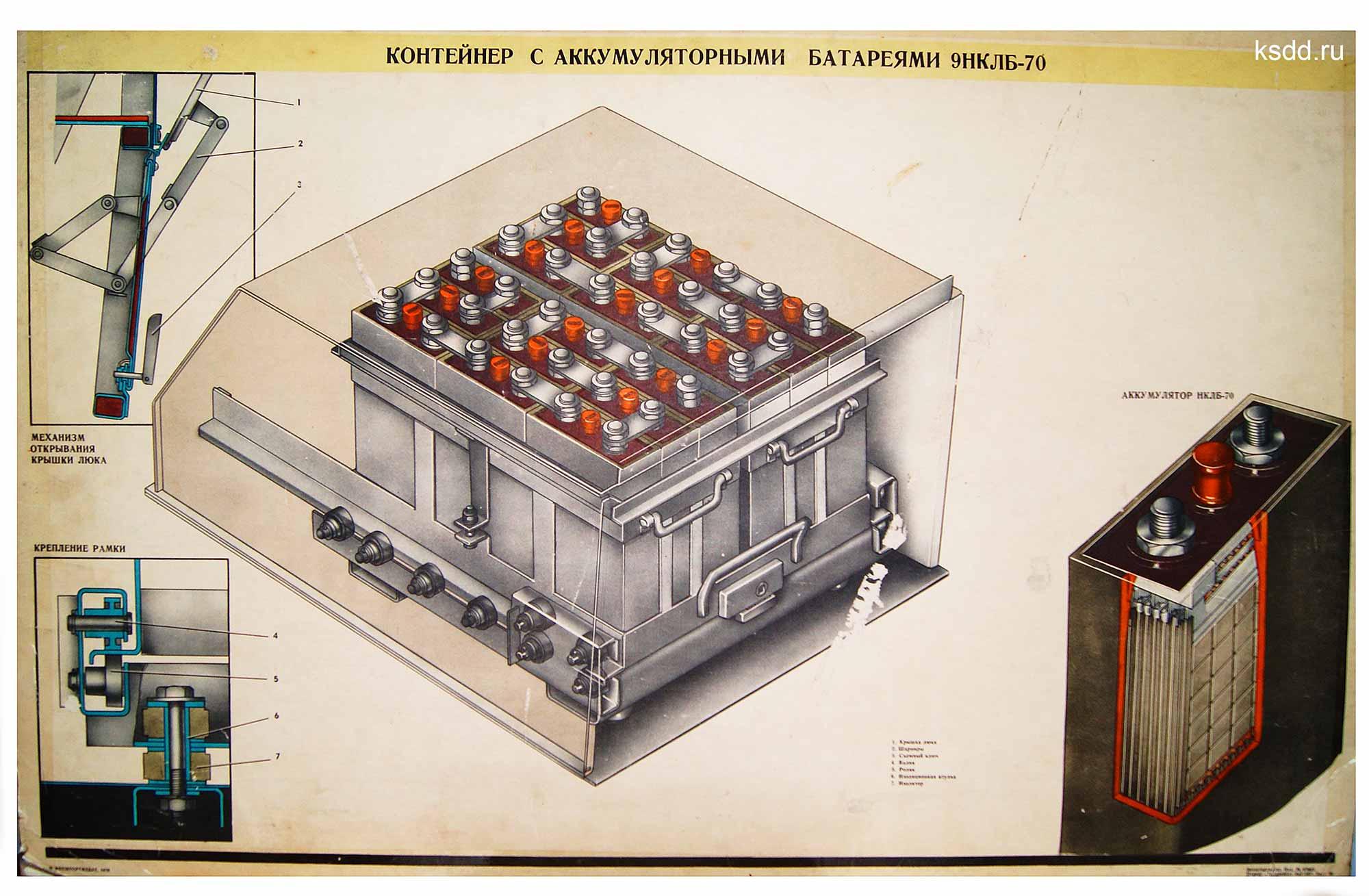 16.-Контейнер-с-аккумуляторными-батареями-9НКЛБ-70