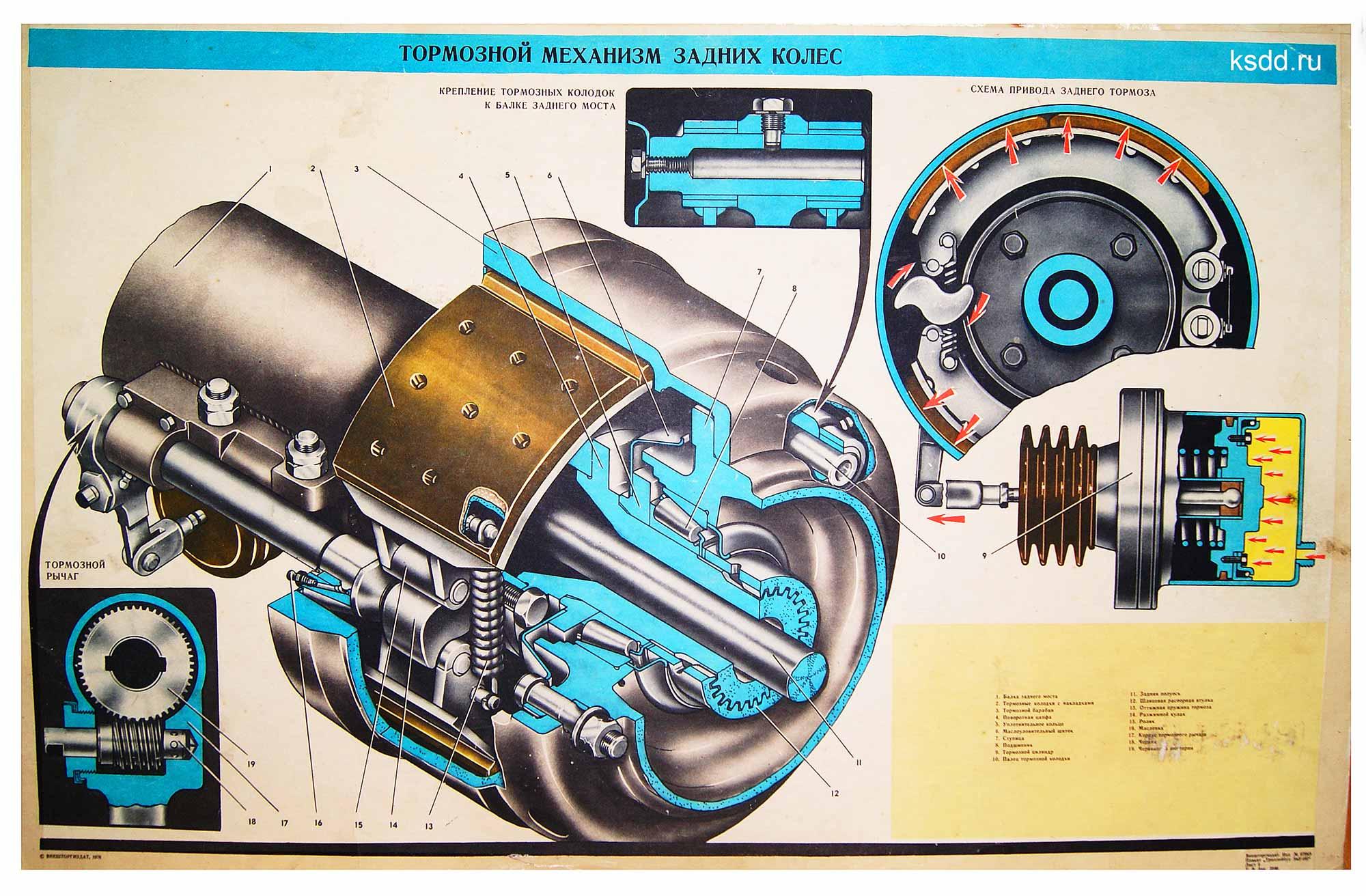 19.-Тормозной-механизм-задних-колес