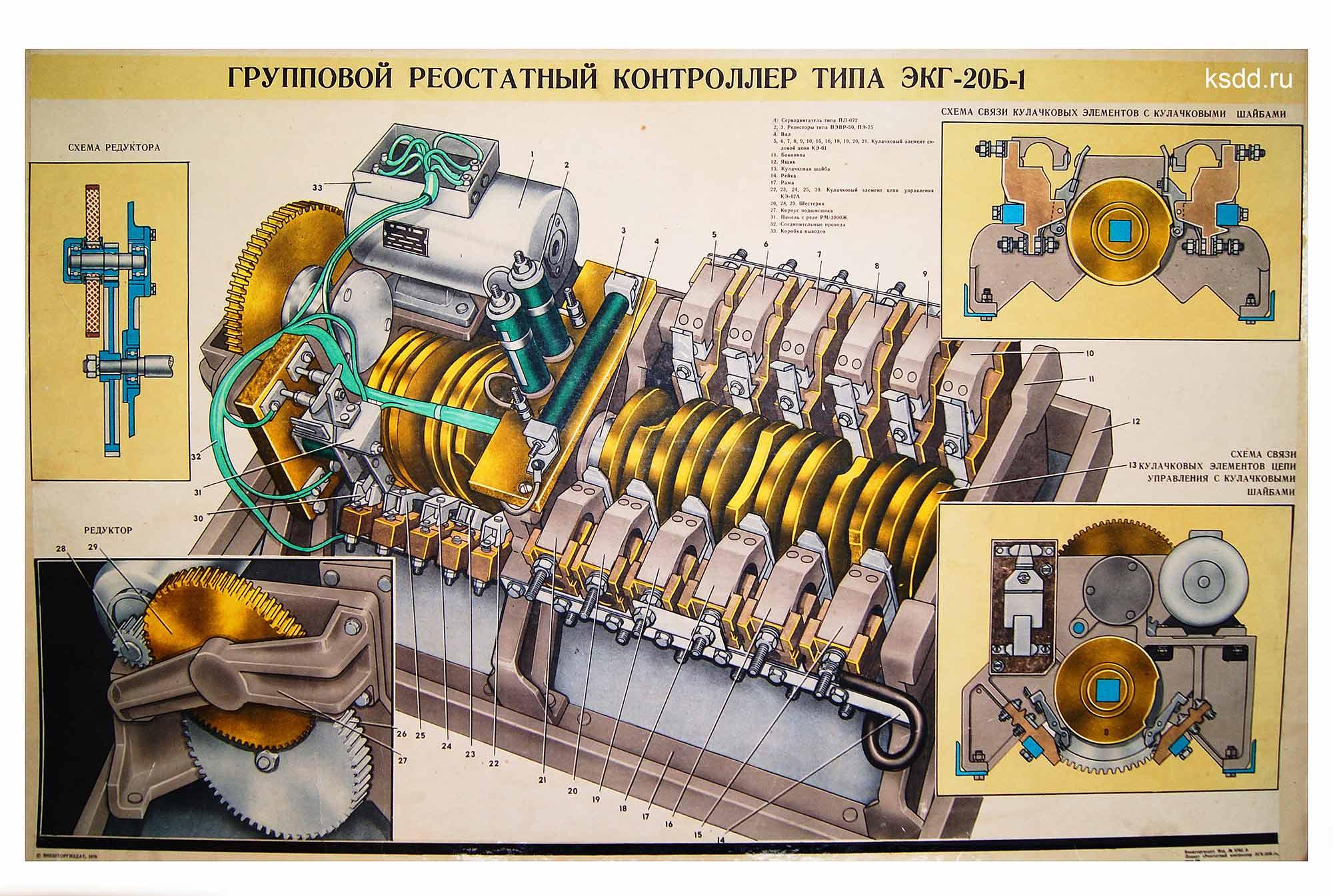 21.-Групповой-реостатный-контроллер-типа-ЭКГ-20Б-1
