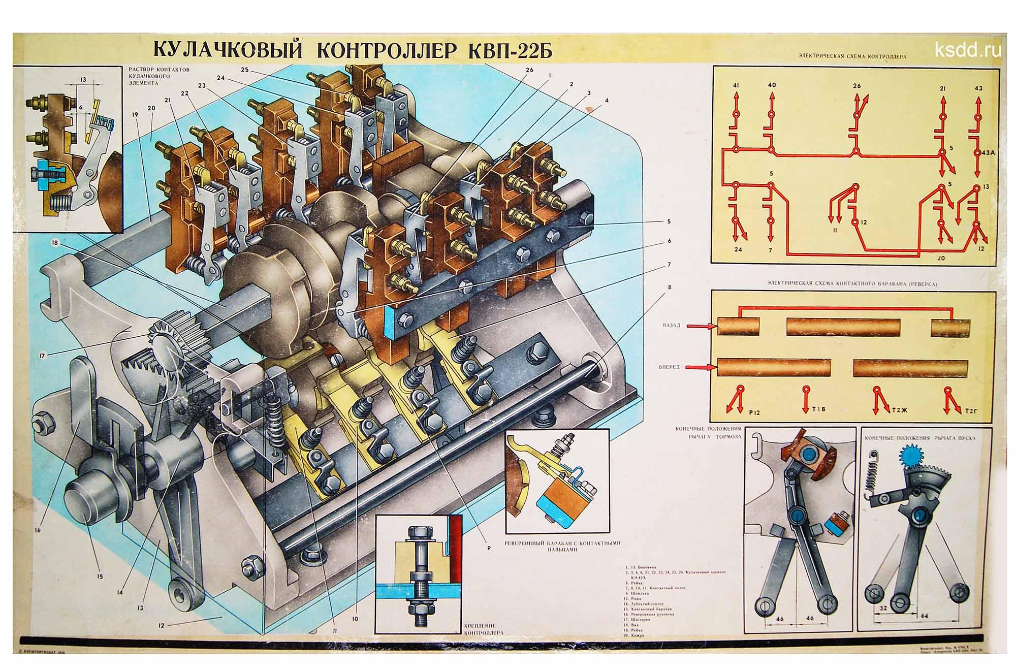 22.-Кулачковый-контроллер-КВП-22Б