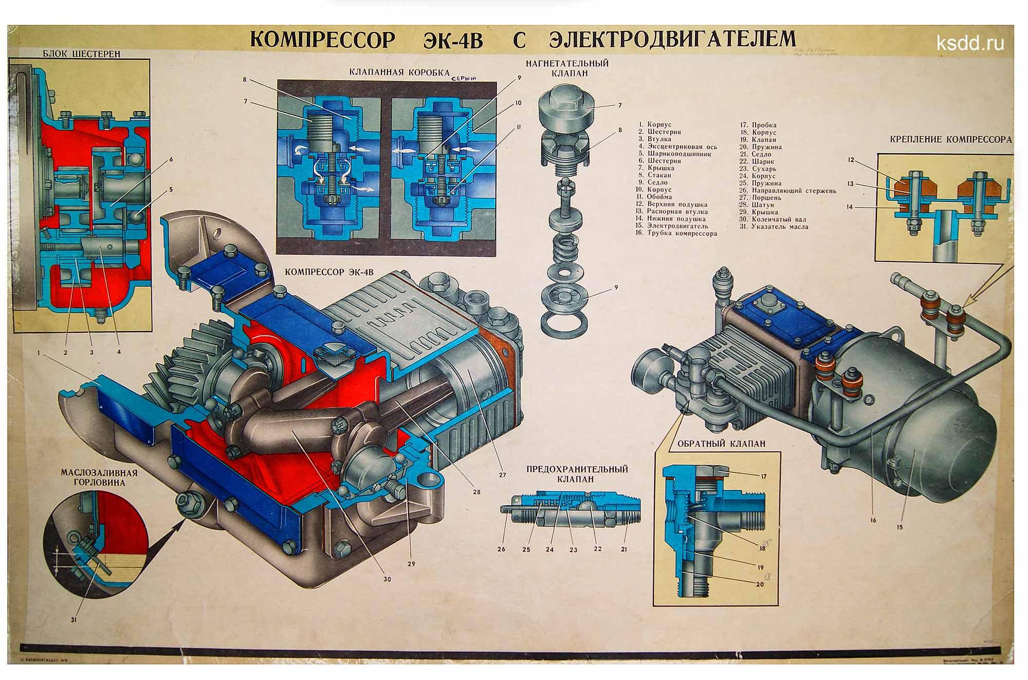 23.-Компрессор-ЭК-4В-с-электродвигателем