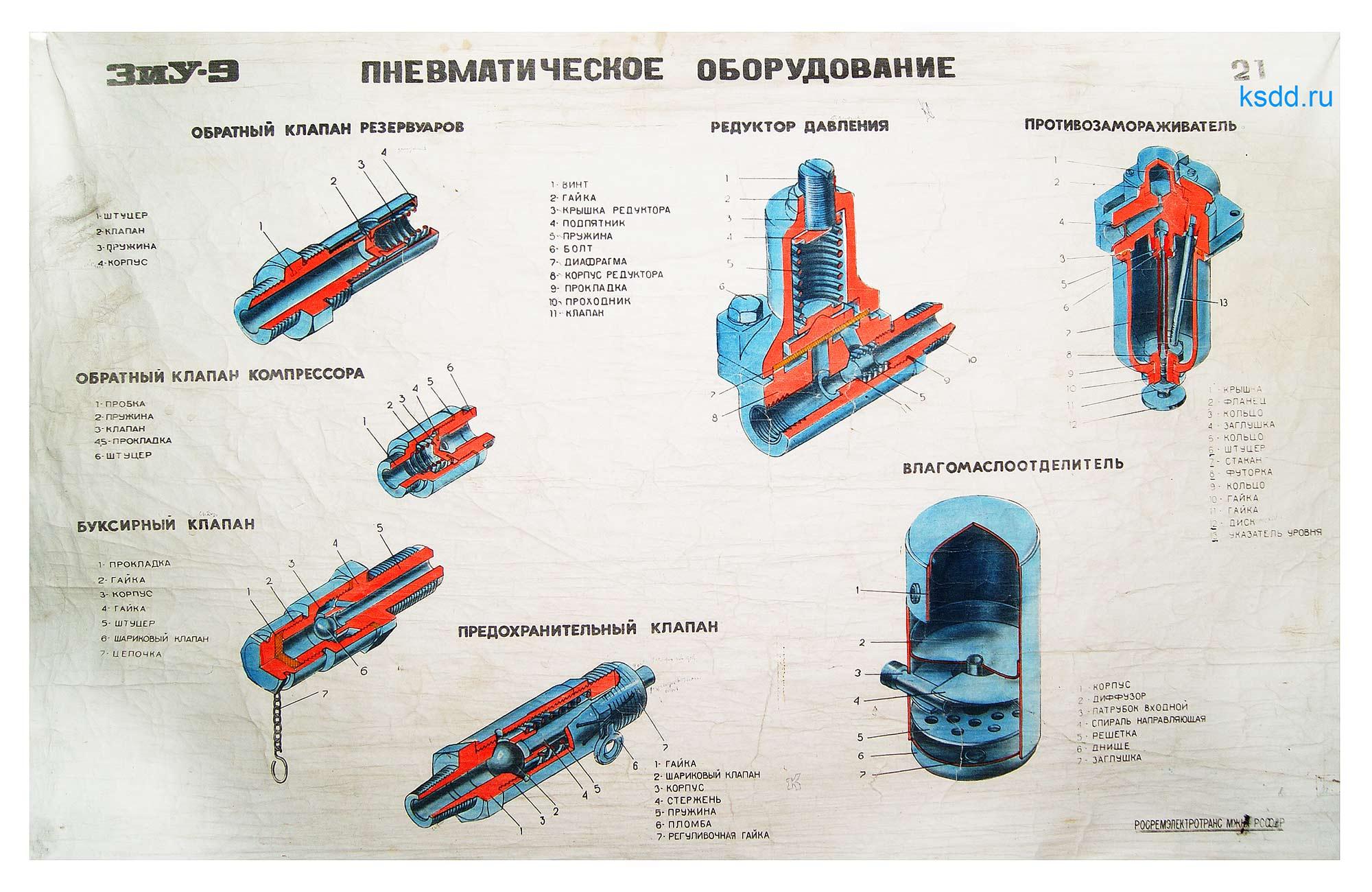 30.-Пневматическое-оборудование-ЗиУ-9