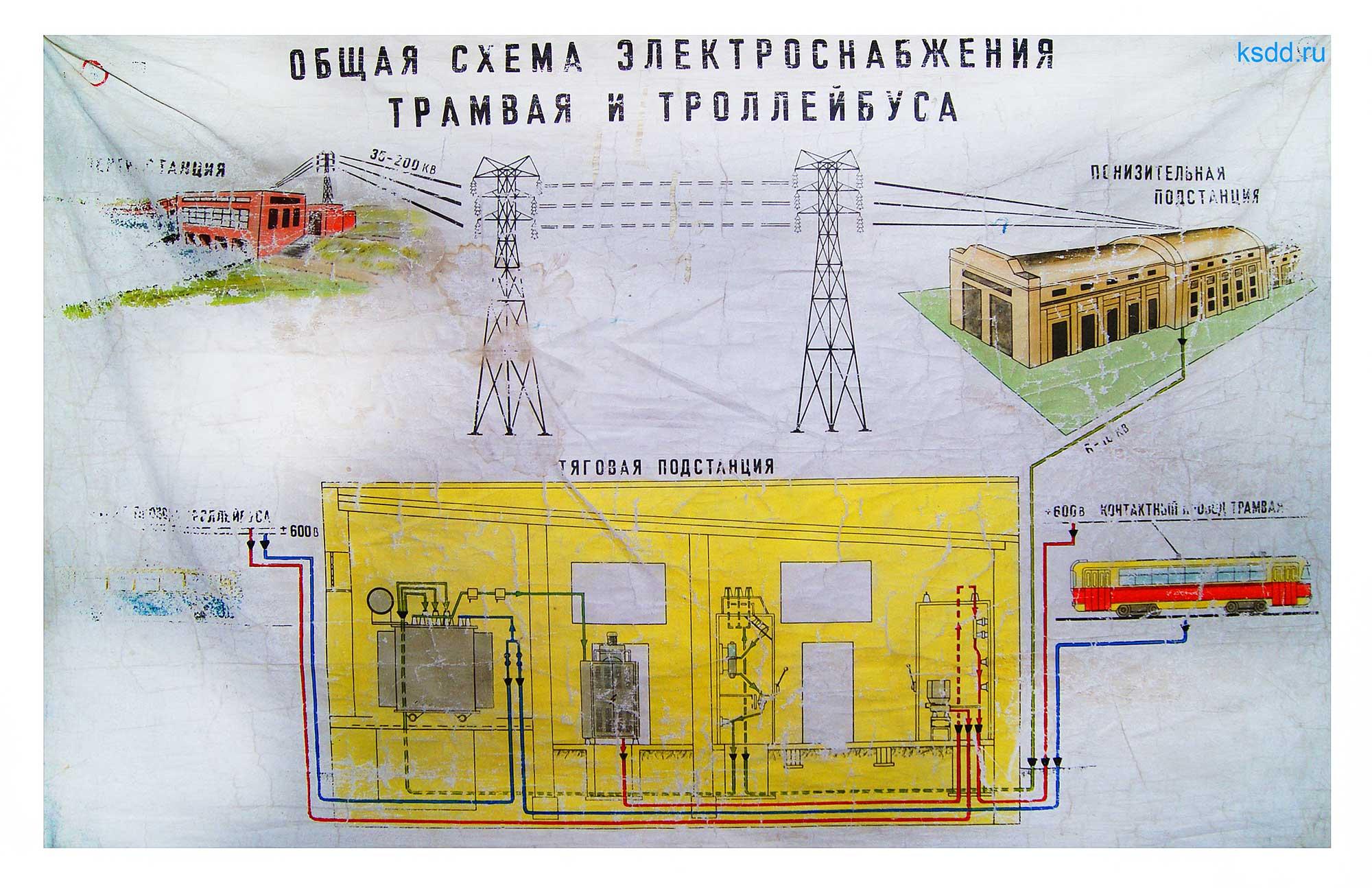 39.-Общая-схема-электроснабжения-трамвая-и-трроллейбуса