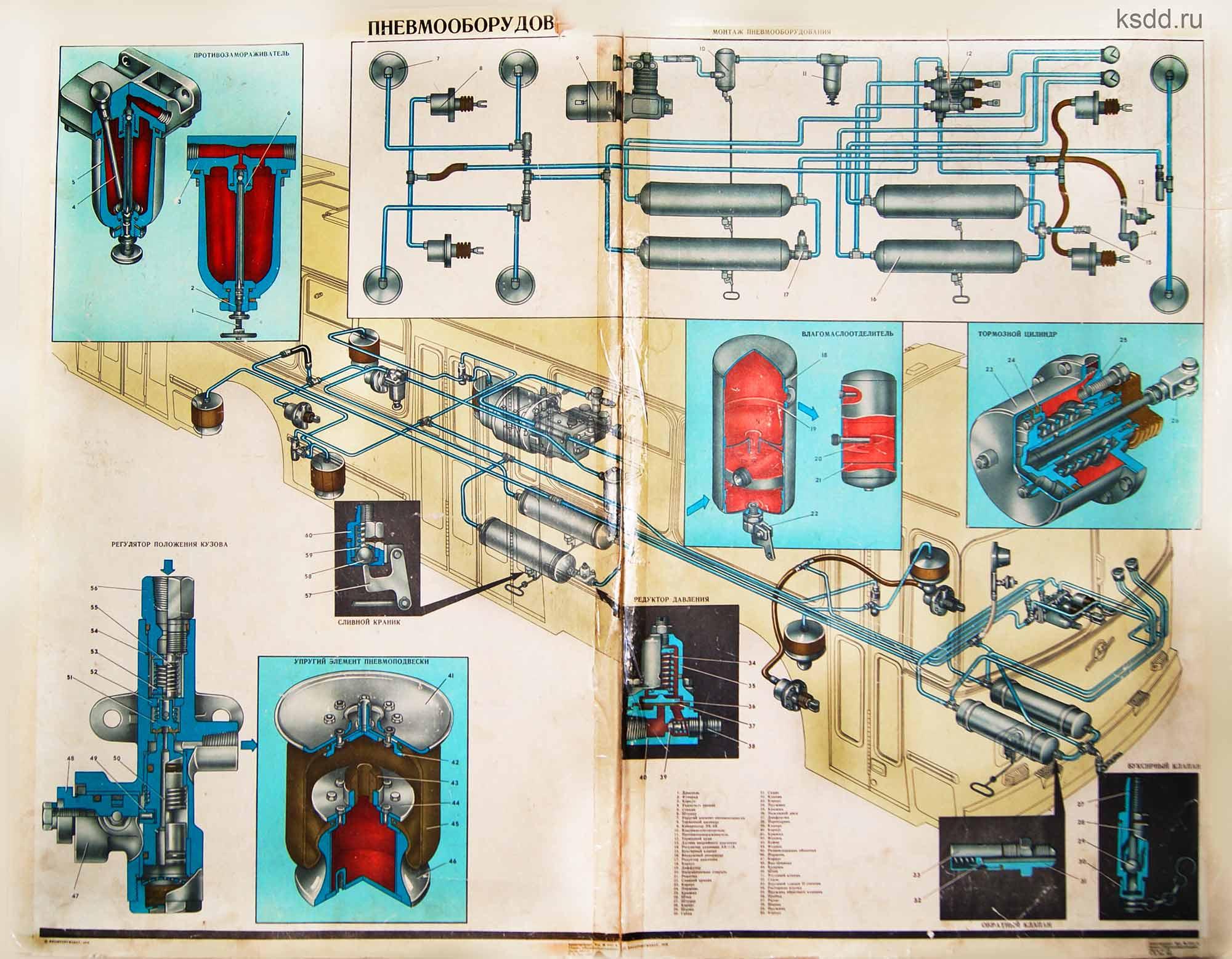 4.-пневмооборудование