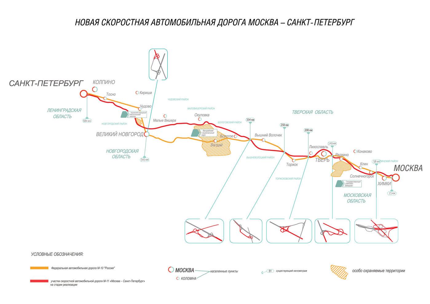 Схема трасса москва питер