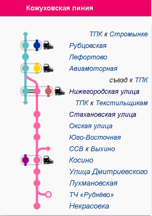 метро-Москва