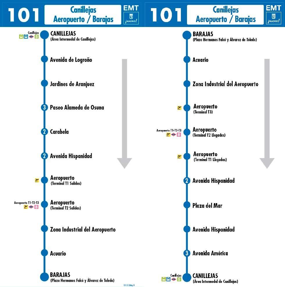101-аэропорт-Мадрид-как-добраться
