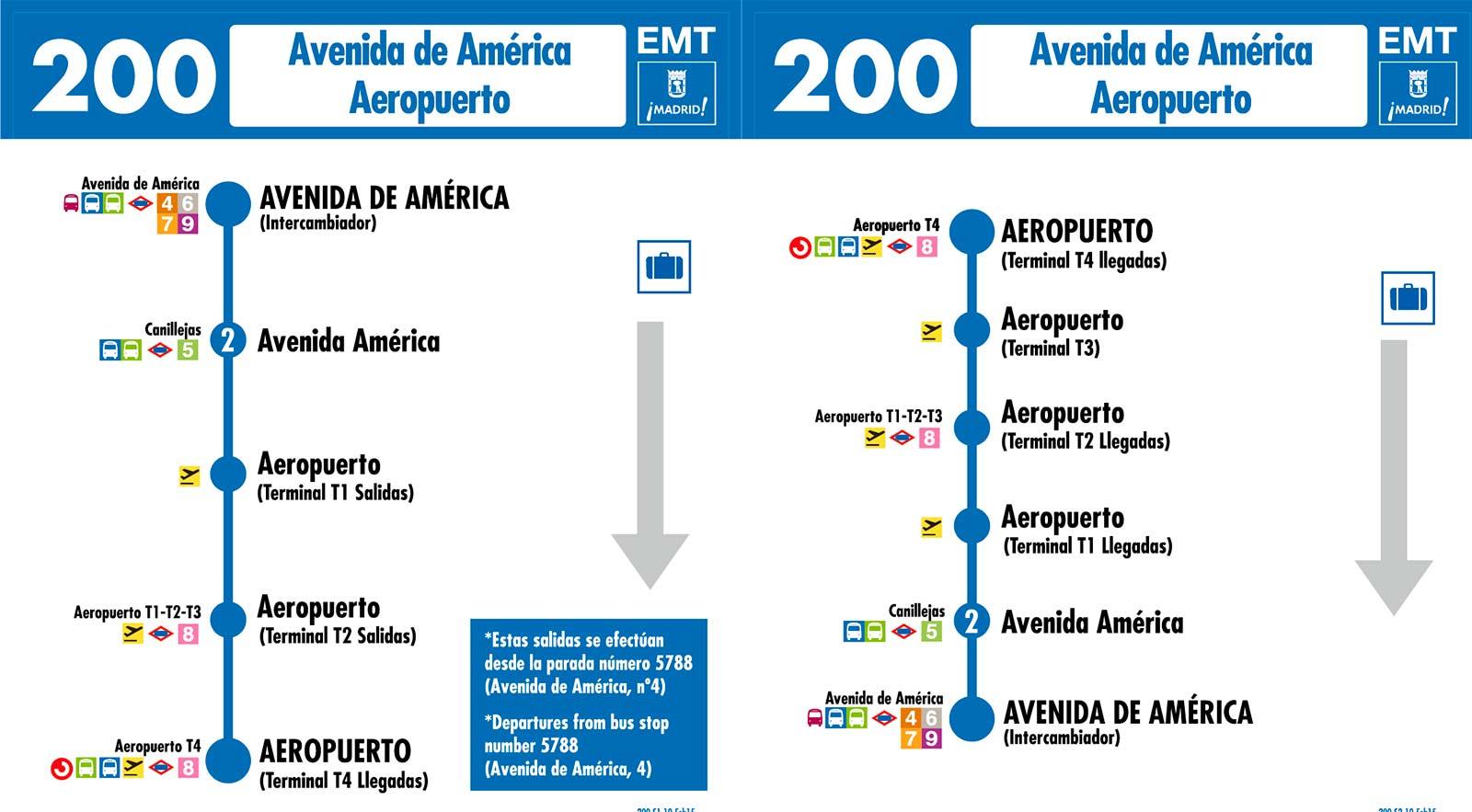 Avenida-de-América---Airport-Мадрид