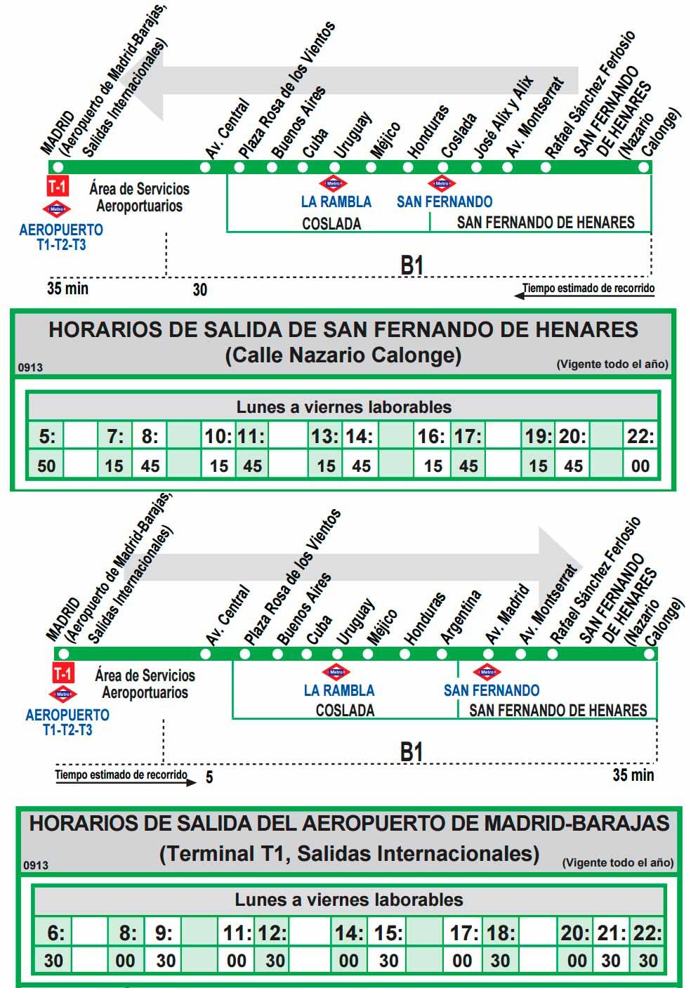 Мадрид-как-добраться-из-аэропорта-822